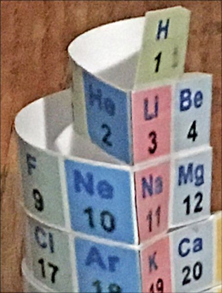 Free DIY 3D periodic table model  in Alexander Arrangement of Elements format